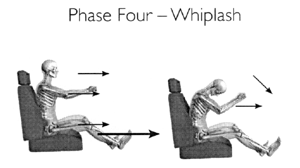 whiplash_phase_4
